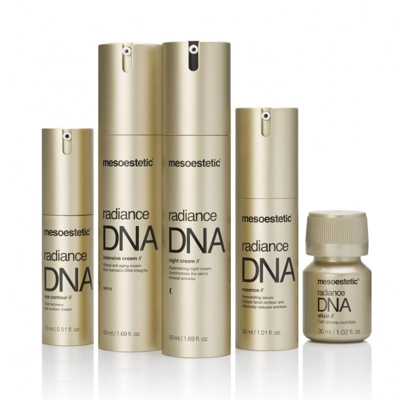 Radiance DNA (набор)